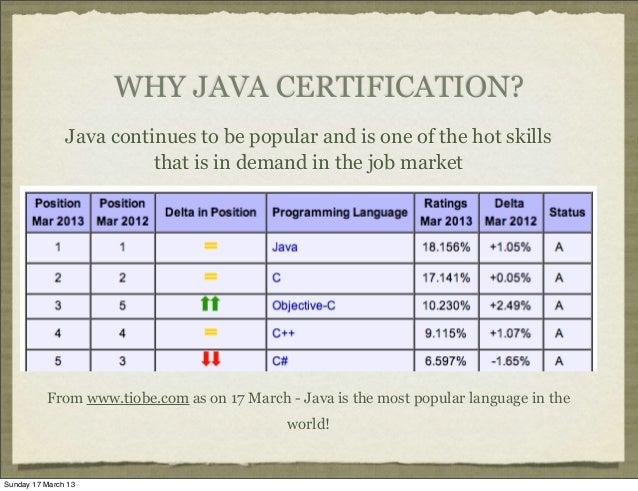 Oracle Certified Professional Java Programmer Ocpjp 7 Book
