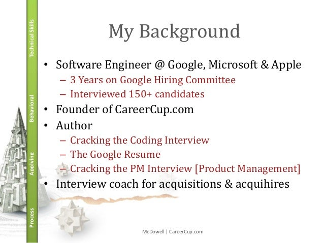 Cracking the Coding & PM Interview (Jan 2014) Slide 2