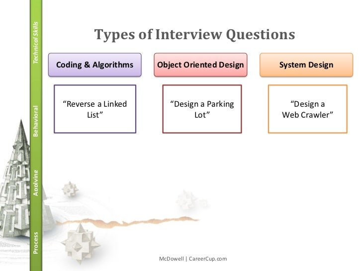 Image Result Foring The System Design Interview