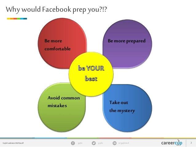 Cracking the Facebook Coding Interview Slide 3