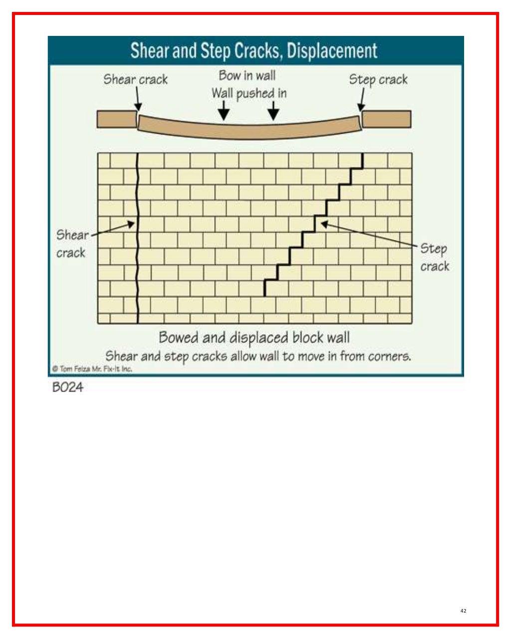 cracks-in-buildings-42-1024.jpg