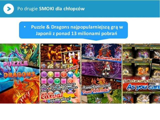 Po drugie SMOKI dla chłopców• Puzzle & Dragons najpopularniejszą grą wJaponii z ponad 13 milionami pobrań
