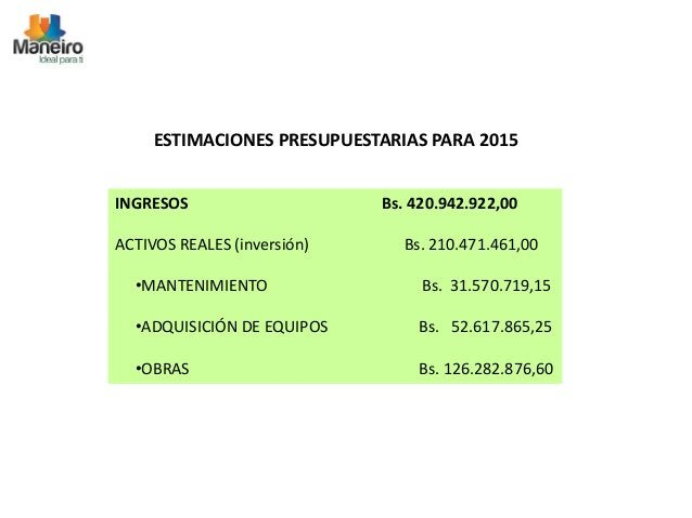 ESTIMACIONES PRESUPUESTARIAS PARA 2015  INGRESOS Bs. 420.942.922,00  ACTIVOS REALES (inversión) Bs. 210.471.461,00  •MANTE...