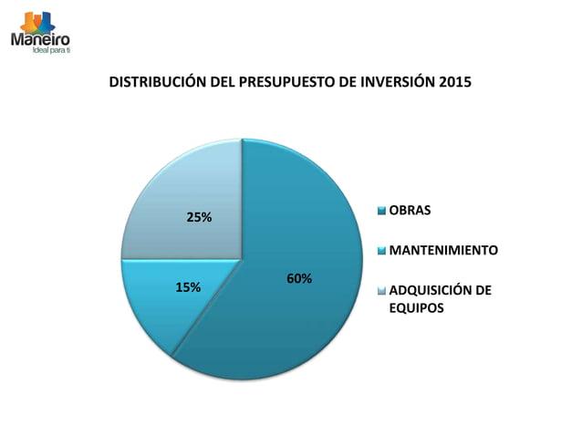 DISTRIBUCIÓN DEL PRESUPUESTO DE INVERSIÓN 2015  25% OBRAS  60%  15%  MANTENIMIENTO  ADQUISICIÓN DE  EQUIPOS