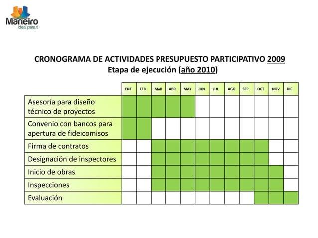 CRONOGRAMA DE ACTIVIDADES PRESUPUESTO PARTICIPATIVO 2009  Etapa de ejecución (año 2010)  ENE FEB MAR ABR MAY JUN JUL AGO S...