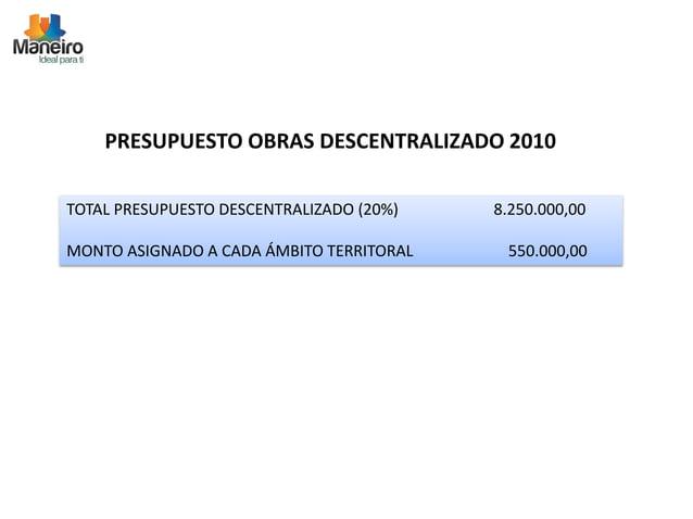 PRESUPUESTO OBRAS DESCENTRALIZADO 2010  TOTAL PRESUPUESTO DESCENTRALIZADO (20%) 8.250.000,00  MONTO ASIGNADO A CADA ÁMBITO...