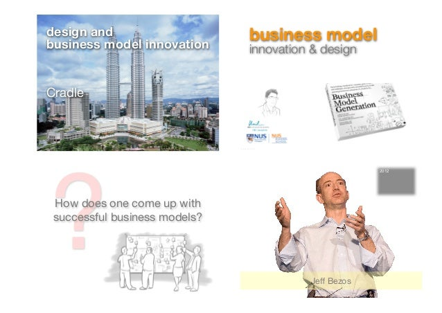 design and                            business modelbusiness model innovation             innovation & designCradle       ...