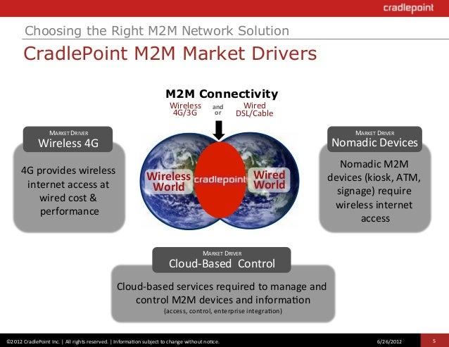 choosing the right m2m network solution 5 638 jpg cb 1355922276 6 26 2012 4 5