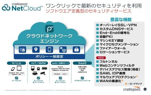 Cradlepoint SDN NaaS 紹介
