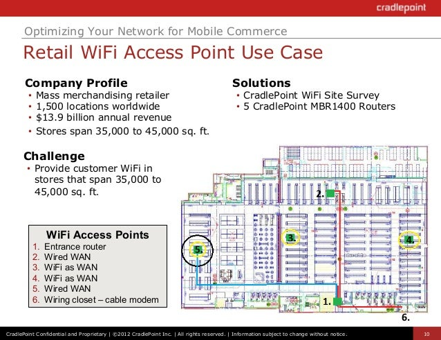 The Case For Wifi Optimizing Your Network For Mobile Commerce