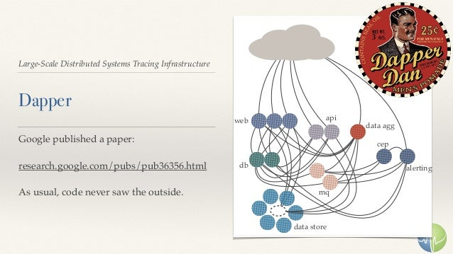 Large-Scale Distributed Systems Tracing Infrastructure Dapper Google published a paper: research.google.com/pubs/pub36356....