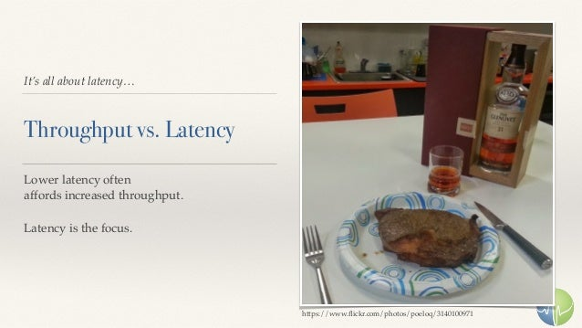 It's all about latency… Throughput vs. Latency Lower latency often affords increased throughput. Latency is the focus. ht...