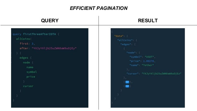 EFFICIENT PAGINATION QUERY RESULT