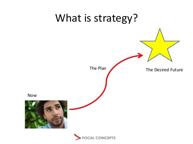 crafting a strategy Summary of henry mintzberg's thesis about crafting strategy.