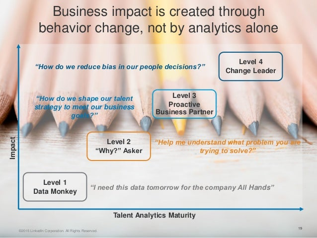 19 Business impact is created through behavior change, not by analytics alone ©2015 LinkedIn Corporation. All Rights Reser...