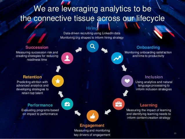 25 We are leveraging analytics to be the connective tissue across our lifecycle Hiring Data-driven recruiting using Linked...