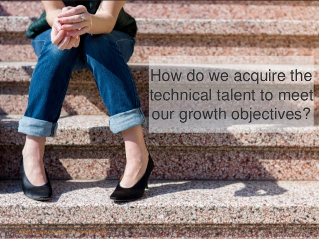 How do we acquire the technical talent to meet our growth objectives? ©2015 LinkedIn Corporation. All Rights Reserved.