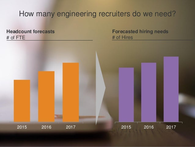 How many engineering recruiters do we need? Forecasted hiring needs # of Hires Headcount forecasts # of FTE 2015 2016 2017...