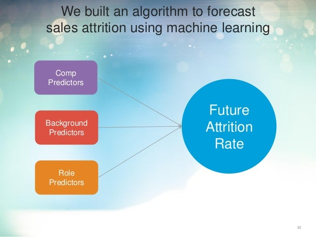 32 We built an algorithm to forecast sales attrition using machine learning Future Attrition Rate Comp Predictors Backgrou...