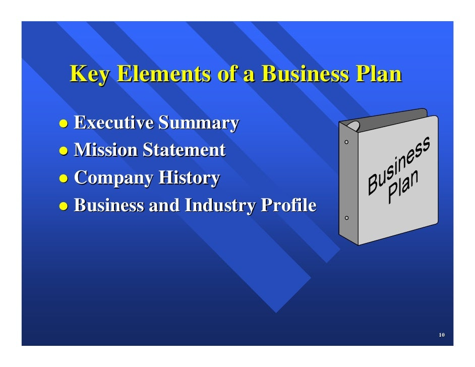 7 Elements Of A Business Plan