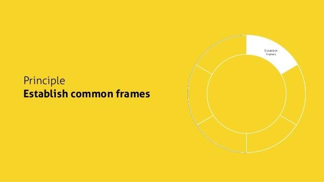 Establish common frames Define your terms