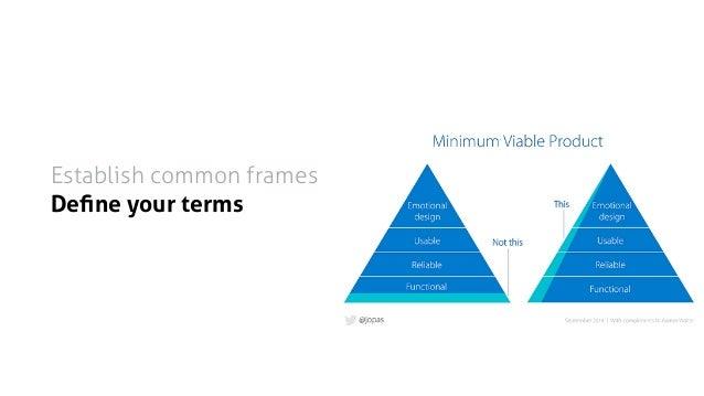 Establish common frames Clarify roles +responsibilities
