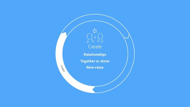 Create relationships Personal + professional