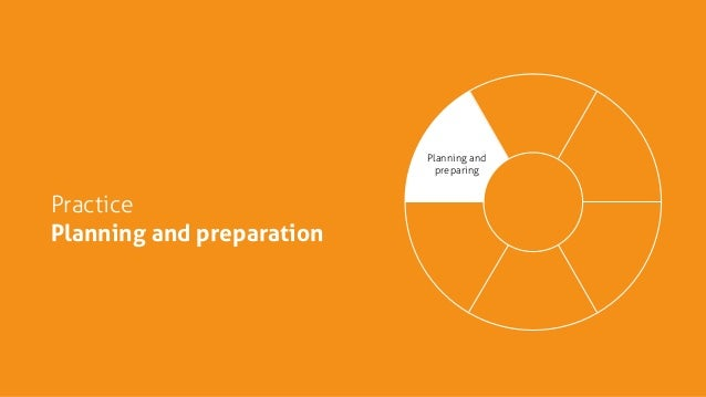 Planning and preparation a. Give yourself time to prepare b. Research people and environments c. Get others on board befor...