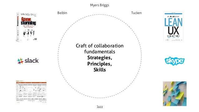 3 Key Iterative Strategies 6 Key Principles 6 Key Skills A framework for collaboration