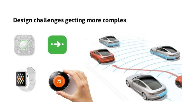 Design challenges getting more complex