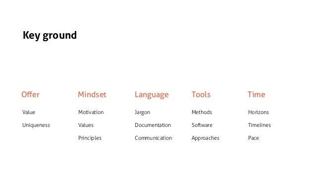 Jargon Documentation Communication Motivation Values Principles Methods Software Approaches Value Uniqueness Horizons Time...