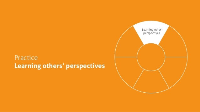 Learning others' perspectives a. Research specific topics in others' media of choice b. Meet lots of people c. Capture what...