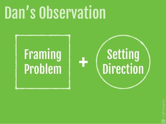 Dan's Observation Setting Direction