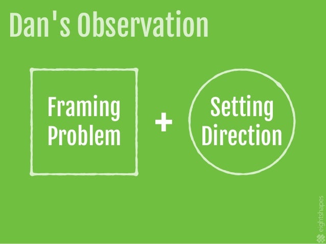 Framing the Problem 1. Problem Statements  2. Objectives  3. Contextual Statements