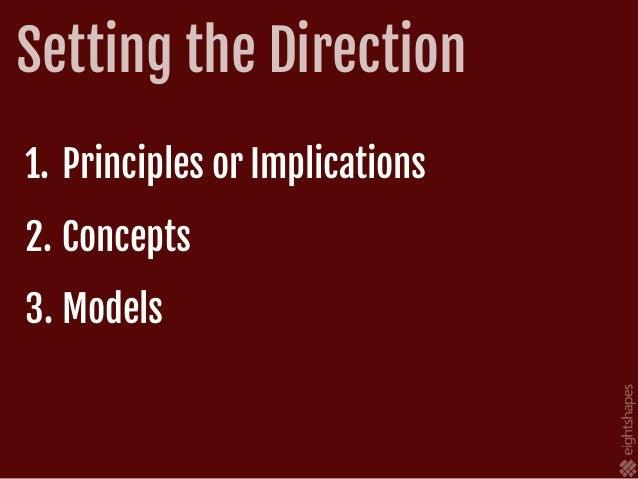Framing Problem Setting Direction DivergentConvergent Gathering Processing Exploring Focusing