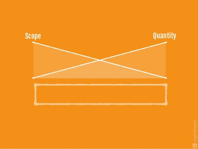 Design Decisions Navigation Structure Product Objectives Button Style Menu Design
