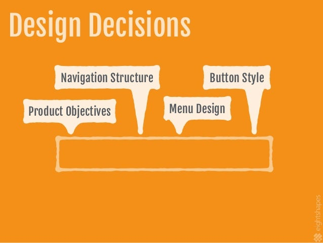 Navigation Structure Product Objectives Button Style Menu Design Do I have enough information?