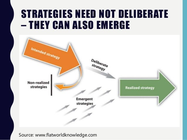 crafting strategy mintzberg