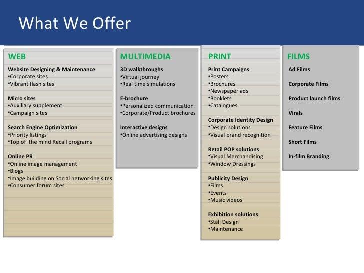how to make a digital media portfolio