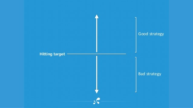 Good  strategy Bad  strategy Hitting target