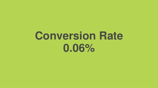 Conversion Rate 0.06%