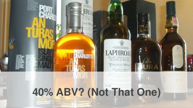 0.06% Conversion Rate  Craig Bradford  @CraigBradford