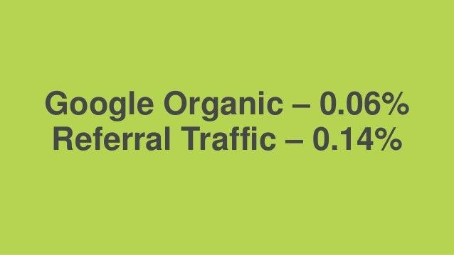 Google Organic – 0.06% Referral Traffic – 0.14%