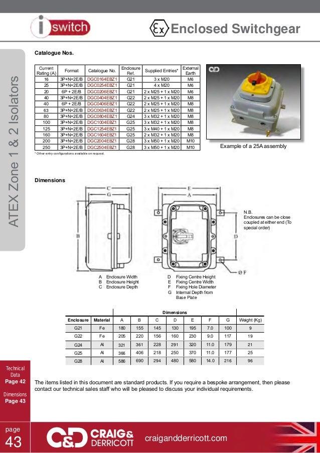 Craig Derricott - Isolators Switch Disconnectors LV Control Gear - on