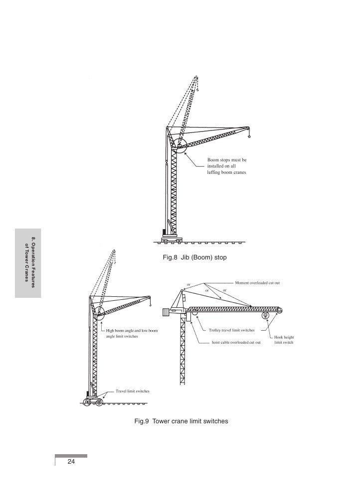 how to fix a crane