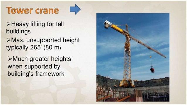 Crane 123