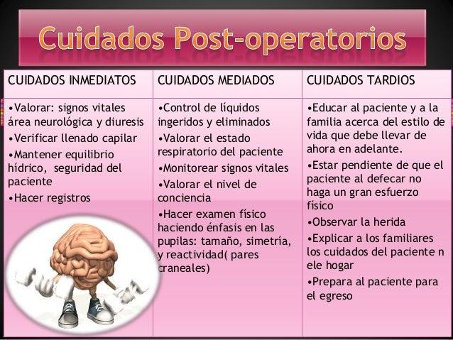 *Control de signos vitales *Rasurado *Alimentar al paciente de 6 a 8 horas antes de la cirugía *Hidratación Exámenes de la...