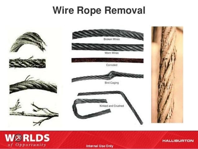 Cool Kinked Wire Rope Images - Electrical Circuit Diagram Ideas ...