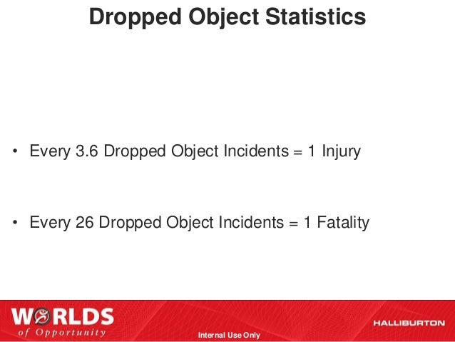 Crane safety and_awareness_presentation_ttp