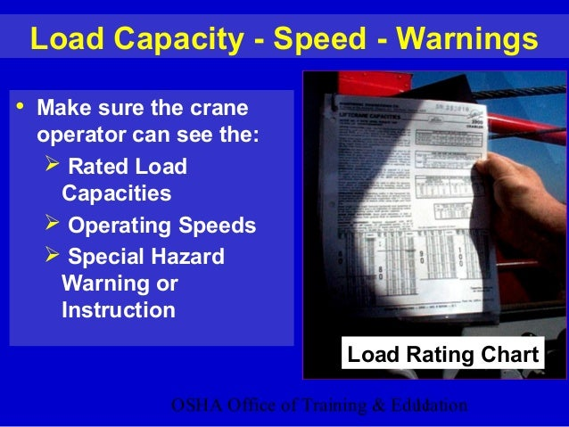OSHA Office of Training & Education11 Load Capacity - Speed - Warnings • Make sure the crane operator can see the:  Rated...